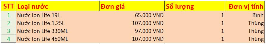 Bảng giá nước uống ion life