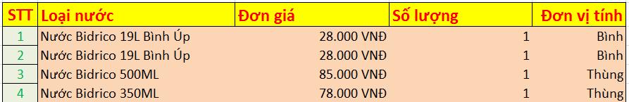 Bảng giá nước uống đóng bình Bidrico